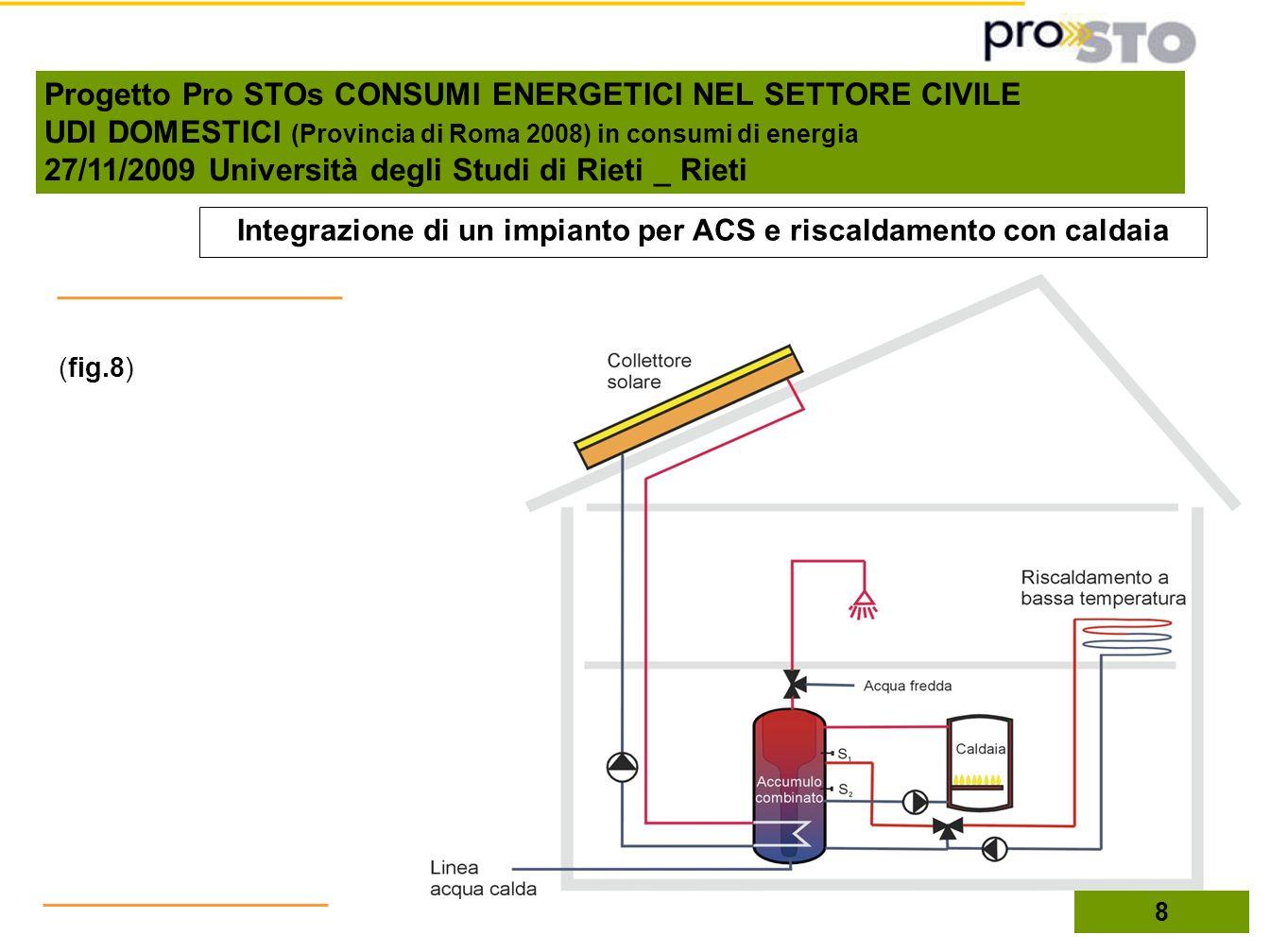 (fig.8) 8 Integrazione di un impianto per ACS e riscaldamento con caldaia Progetto Pro STOs CONSUMI ENERGETICI NEL SETTORE CIVILE UDI DOMESTICI (Provi
