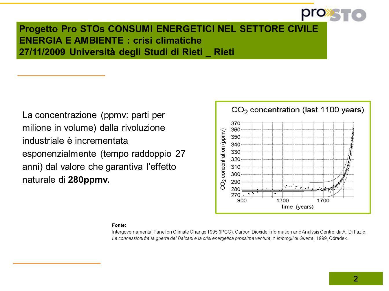 2 La concentrazione (ppmv: parti per milione in volume) dalla rivoluzione industriale è incrementata esponenzialmente (tempo raddoppio 27 anni) dal va