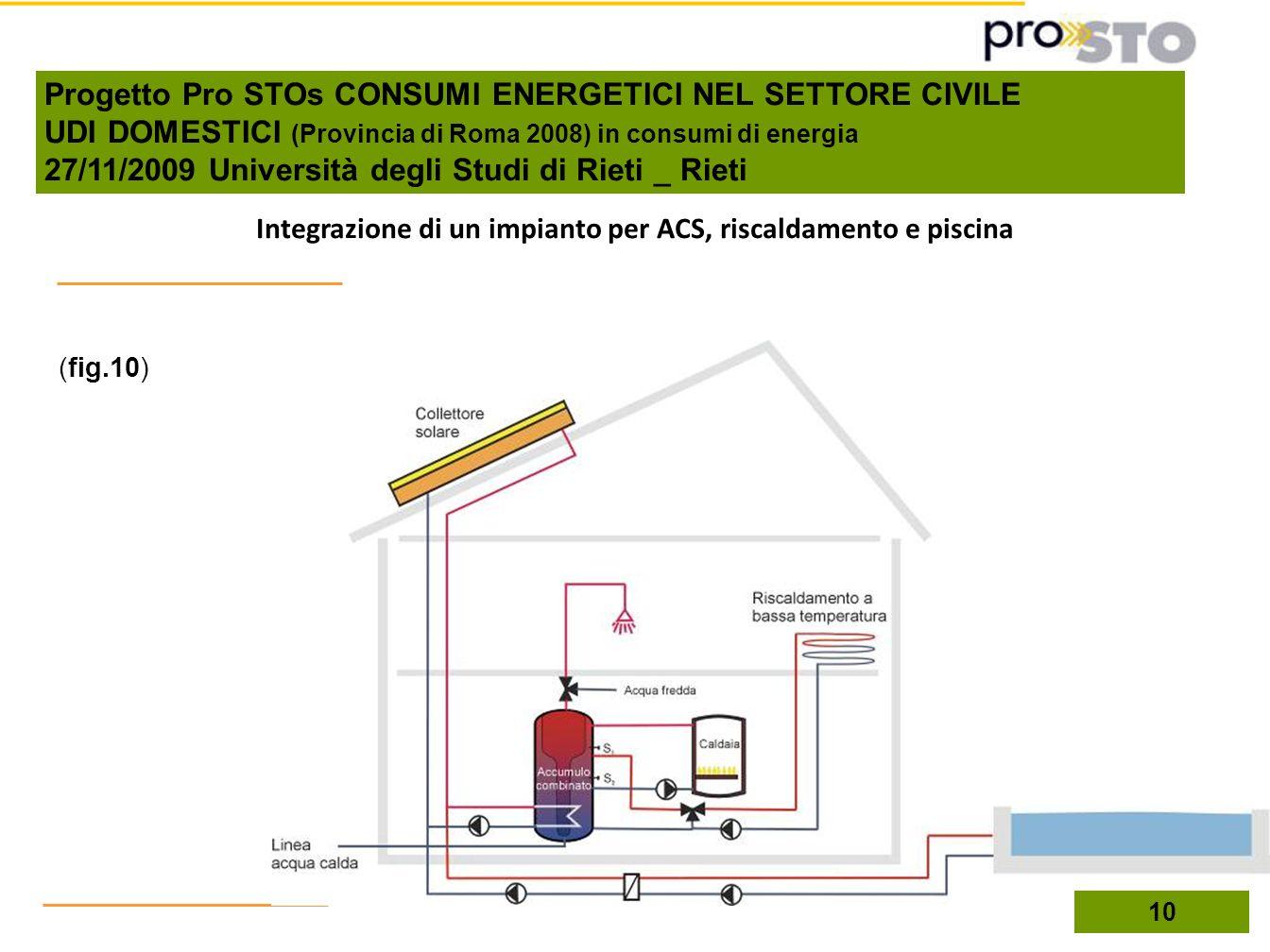(fig.10) 10 Integrazione di un impianto per ACS, riscaldamento e piscina Progetto Pro STOs CONSUMI ENERGETICI NEL SETTORE CIVILE UDI DOMESTICI (Provin