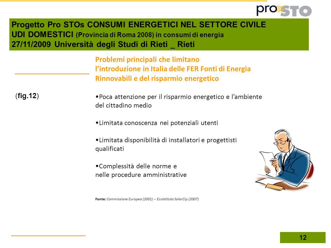 (fig.12) 12 Problemi principali che limitano lintroduzione in Italia delle FER Fonti di Energia Rinnovabili e del risparmio energetico Poca attenzione
