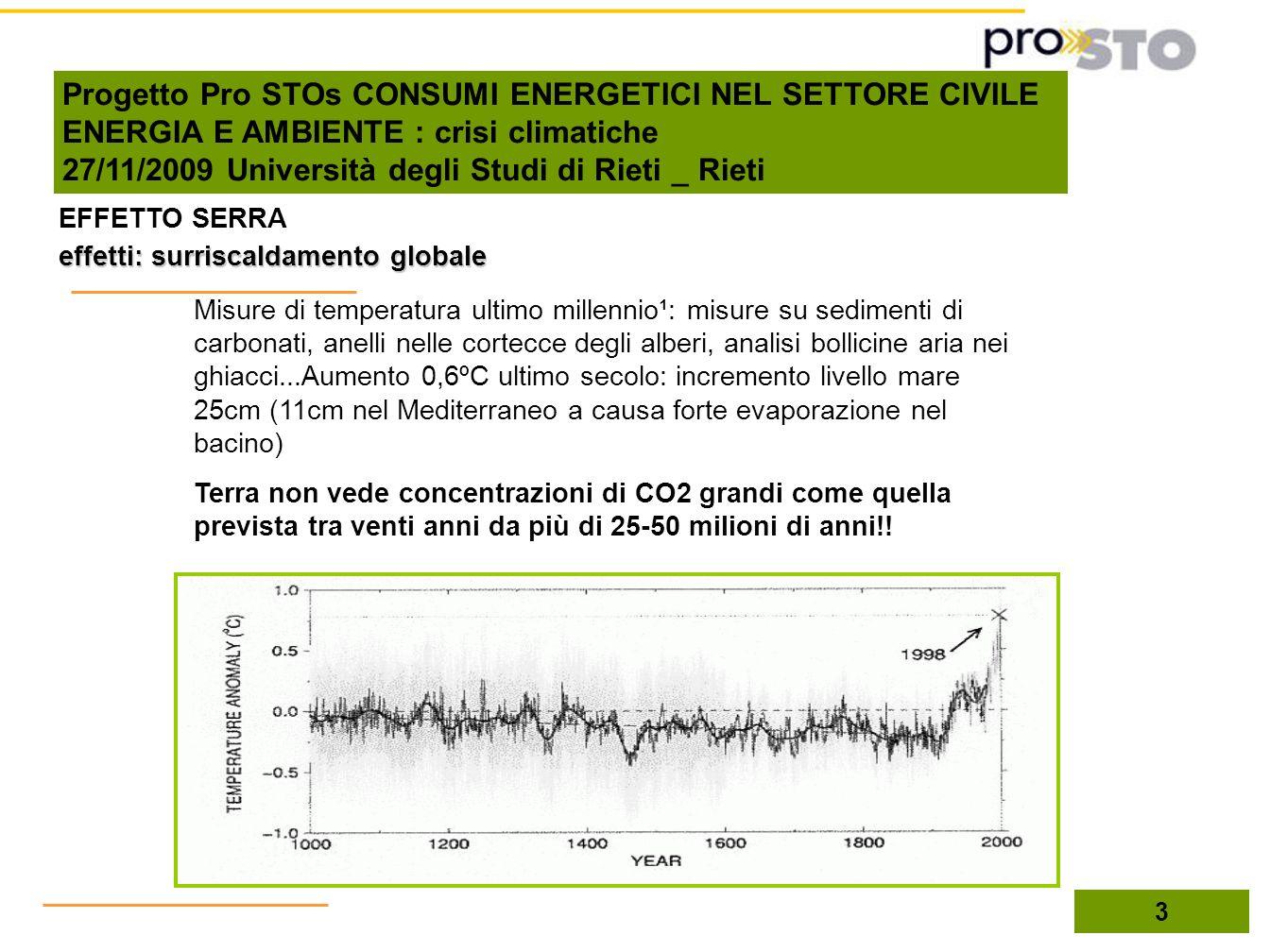 3 EFFETTO SERRA effetti: surriscaldamento globale Misure di temperatura ultimo millennio¹: misure su sedimenti di carbonati, anelli nelle cortecce deg
