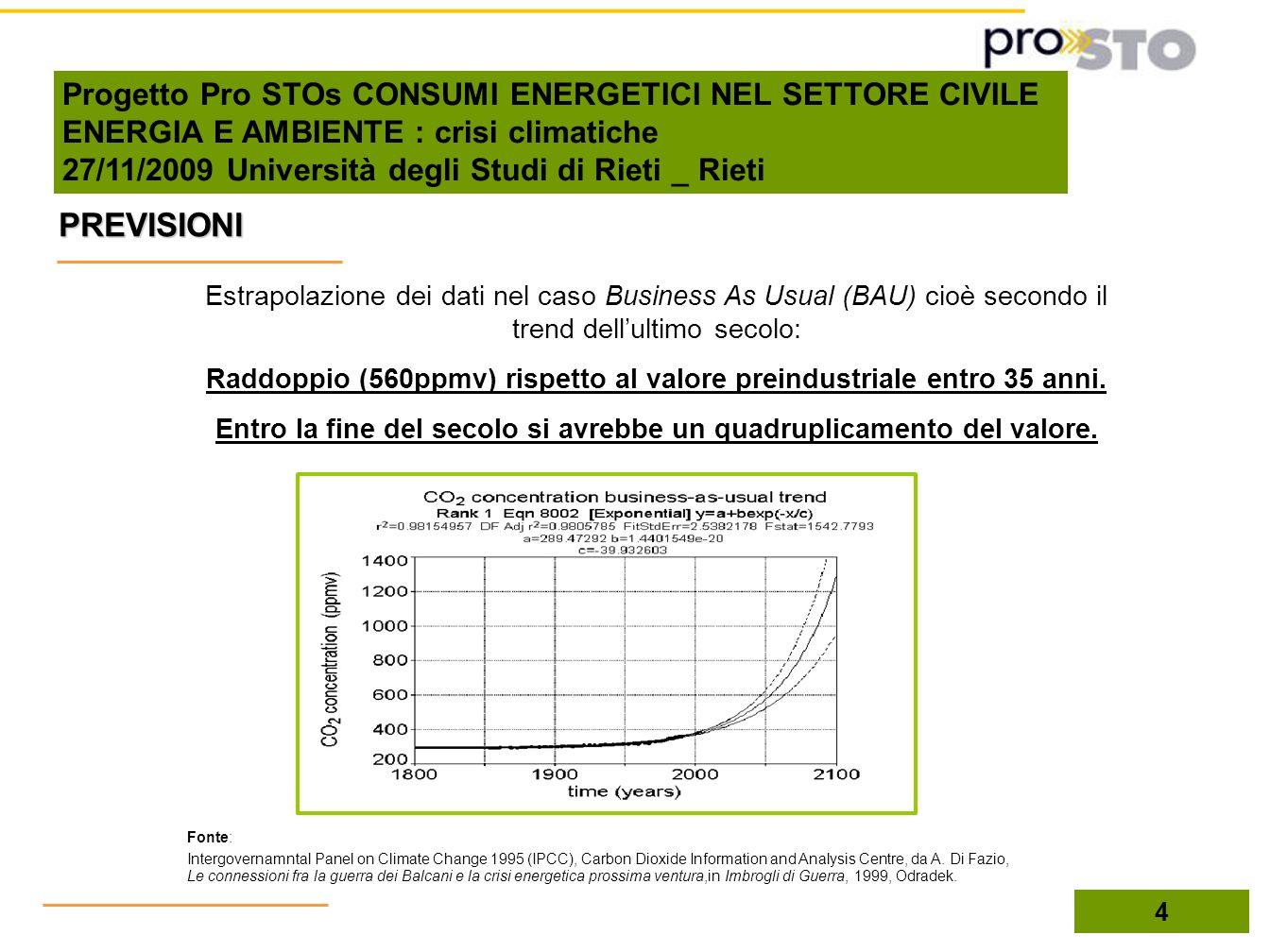4 Estrapolazione dei dati nel caso Business As Usual (BAU) cioè secondo il trend dellultimo secolo: Raddoppio (560ppmv) rispetto al valore preindustri