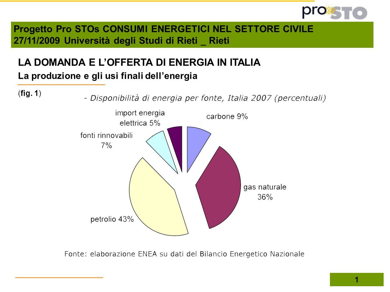(fig. 1) 1 La produzione e gli usi finali dellenergia LA DOMANDA E LOFFERTA DI ENERGIA IN ITALIA Progetto Pro STOs CONSUMI ENERGETICI NEL SETTORE CIVI