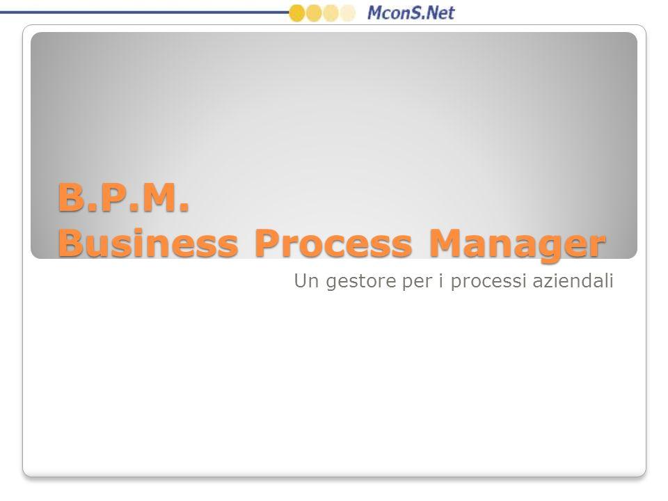 software di back-office per la gestione di processi aziendali Cosè BPM Cosa può fare BPM Come si usa BPM Quali tecnologie utilizza