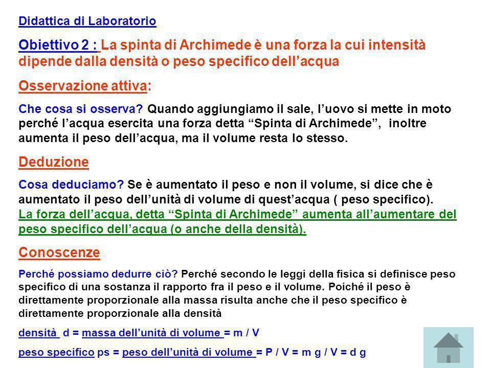 12 Didattica di Laboratorio Obiettivo 2 : La spinta di Archimede è una forza la cui intensità dipende dalla densità o peso specifico dellacqua Osserva