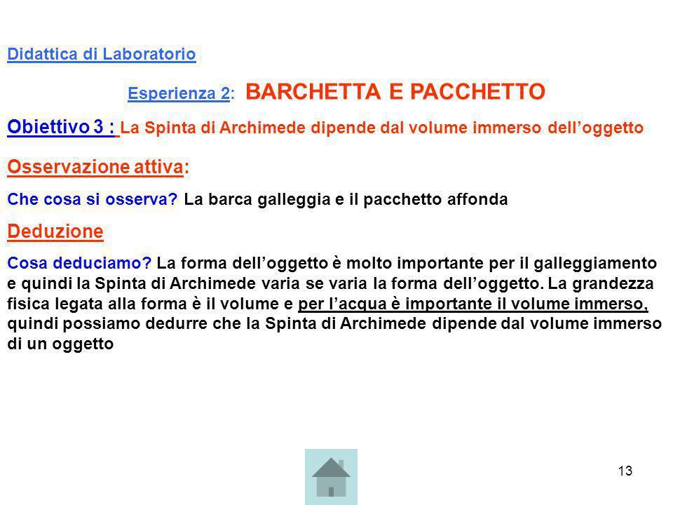 13 Didattica di Laboratorio Esperienza 2: BARCHETTA E PACCHETTO Obiettivo 3 : La Spinta di Archimede dipende dal volume immerso delloggetto Osservazio