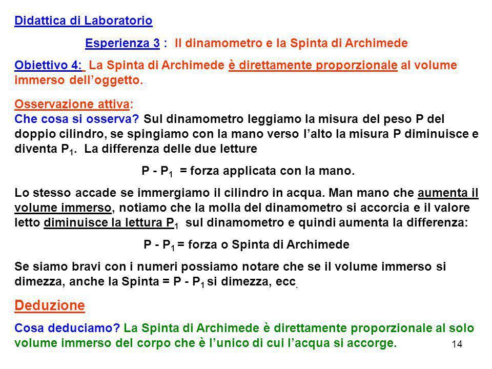 14 Didattica di Laboratorio Esperienza 3 : Il dinamometro e la Spinta di Archimede Obiettivo 4: La Spinta di Archimede è direttamente proporzionale al