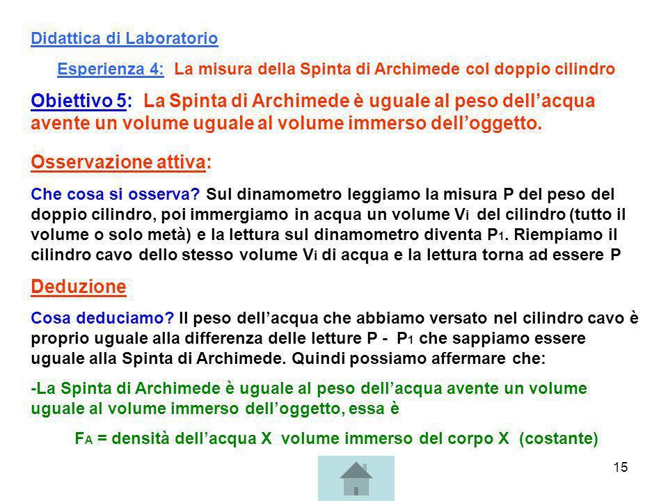 15 Didattica di Laboratorio Esperienza 4: La misura della Spinta di Archimede col doppio cilindro Obiettivo 5: La Spinta di Archimede è uguale al peso