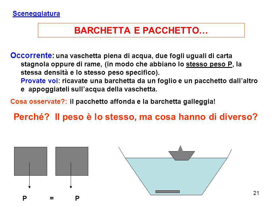 21 BARCHETTA E PACCHETTO… Occorrente: una vaschetta piena di acqua, due fogli uguali di carta stagnola oppure di rame, (in modo che abbiano lo stesso