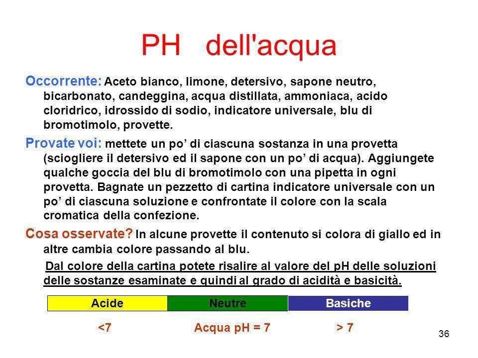 36 PH dell'acqua Occorrente: Aceto bianco, limone, detersivo, sapone neutro, bicarbonato, candeggina, acqua distillata, ammoniaca, acido cloridrico, i