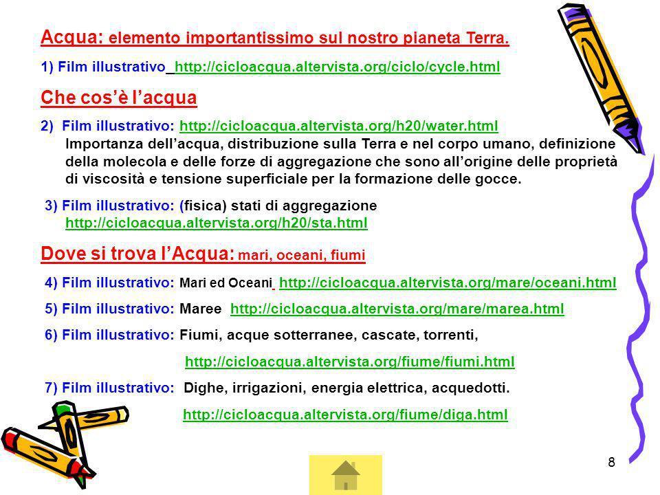 8 Acqua: elemento importantissimo sul nostro pianeta Terra. 1) Film illustrativo http://cicloacqua.altervista.org/ciclo/cycle.htmlhttp://cicloacqua.al