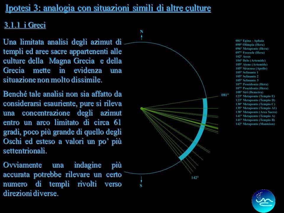 12 Antares: Iuvanum B, 25-XI; = - 0,8° Pietrabbondante B, 26-XI; = +1,8° Torre di Satriano, 25-XI; = +1,5° Antares: Iuvanum B, 25-XI; = - 0,8°. Pietra