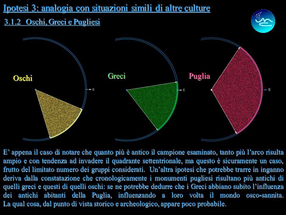 15 3.1.2 i Pugliesi Nel corso di una serie di spedizioni effettuate in Puglia, soprattutto nel Salento, con la collaborazione prima del compianto Pino