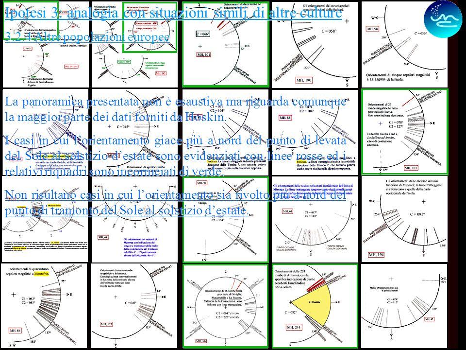 20 Una spiegazione che coinvolga culti solari lascia comunque insoddisfatti: una parte degli orientamenti, in alcuni gruppi, punta verso luoghi dellor