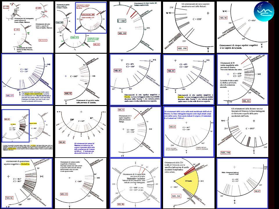 25 Ipotesi 3: analogia con situazioni simili di altre culture I casi con doppio campo sono evidenziati con una cornice blu. 3.2.6 Il concetto di CAMPO