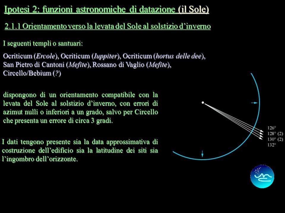 8 Ipotesi 2: funzioni astronomiche di datazione (il Sole) I seguenti templi o santuari: Ocriticum (Ercole), Ocriticum (Iuppiter), Ocriticum (hortus delle dee), San Pietro di Cantoni (Mefite), Rossano di Vaglio (Mefite), Circello/Bebium (?) dispongono di un orientamento compatibile con la levata del Sole al solstizio dinverno, con errori di azimut nulli o inferiori a un grado, salvo per Circello che presenta un errore di circa 3 gradi.