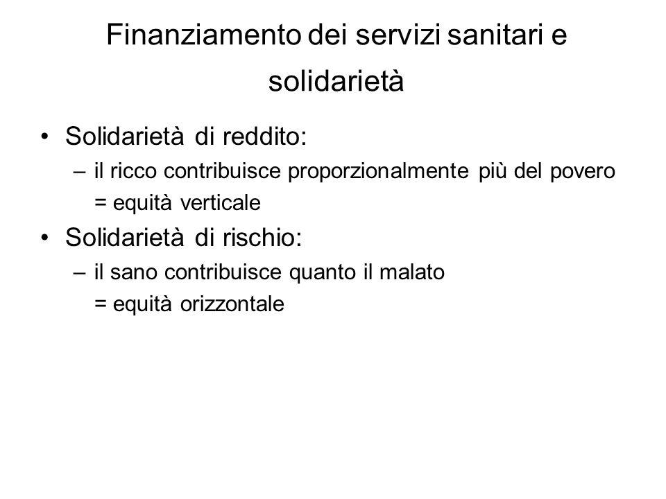 Finanziamento dei servizi sanitari e solidarietà Solidarietà di reddito: –il ricco contribuisce proporzionalmente più del povero = equità verticale So