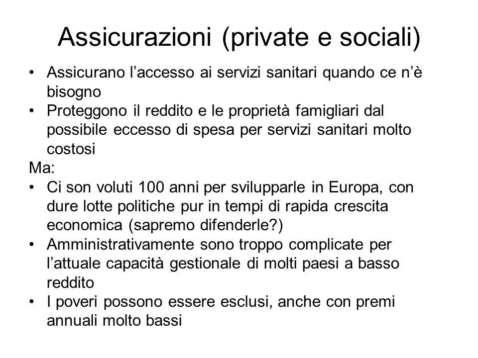 Assicurazioni (private e sociali) Assicurano laccesso ai servizi sanitari quando ce nè bisogno Proteggono il reddito e le proprietà famigliari dal pos