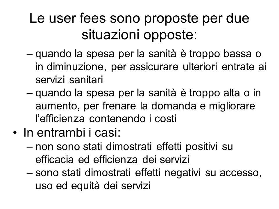 Le user fees sono proposte per due situazioni opposte: –quando la spesa per la sanità è troppo bassa o in diminuzione, per assicurare ulteriori entrat