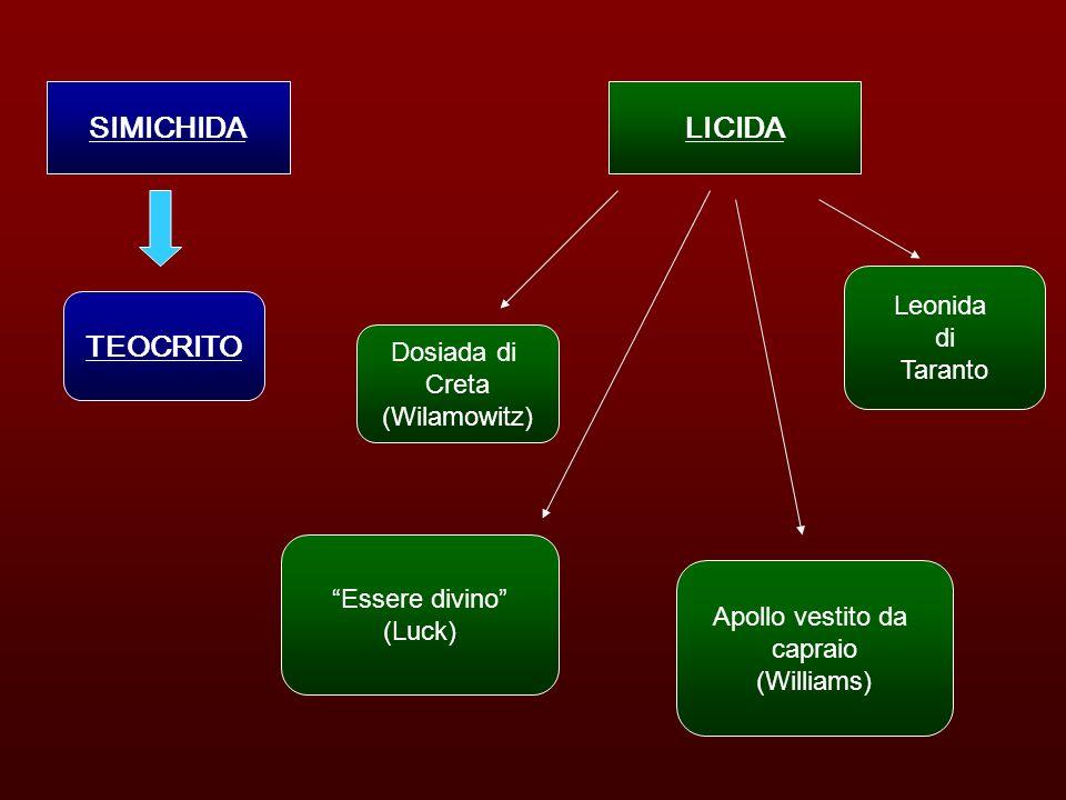 SIMICHIDA TEOCRITO LICIDA Dosiada di Creta (Wilamowitz) Essere divino (Luck) Apollo vestito da capraio (Williams) Leonida di Taranto