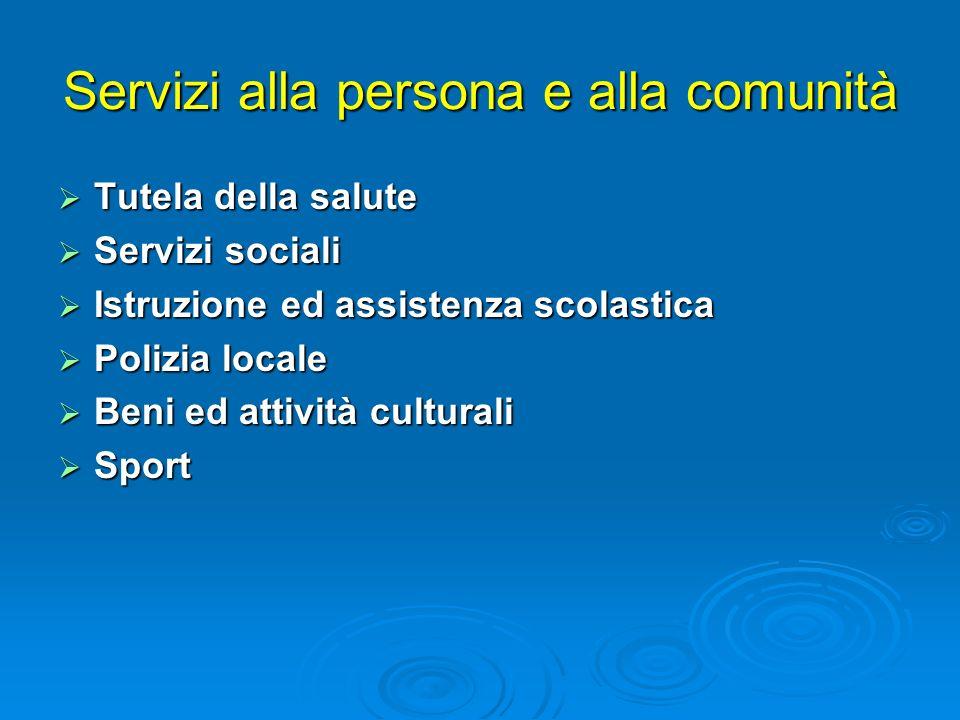 Servizi alla persona e alla comunità Tutela della salute Tutela della salute Servizi sociali Servizi sociali Istruzione ed assistenza scolastica Istru