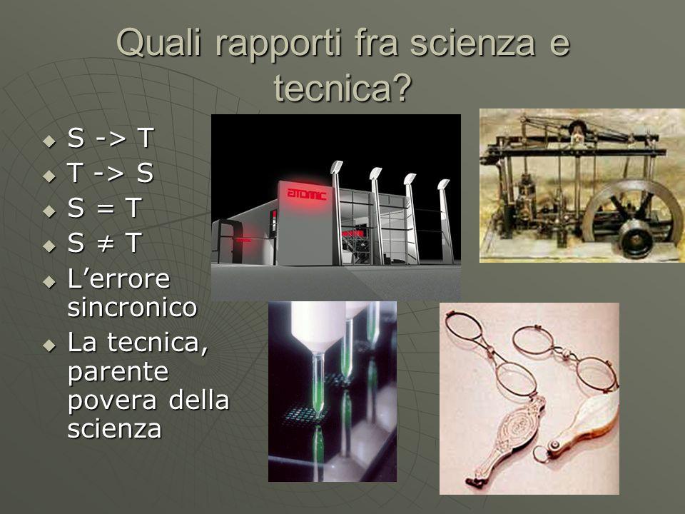 Quali rapporti fra scienza e tecnica? S -> T S -> T T -> S T -> S S = T S = T S T S T Lerrore sincronico Lerrore sincronico La tecnica, parente povera