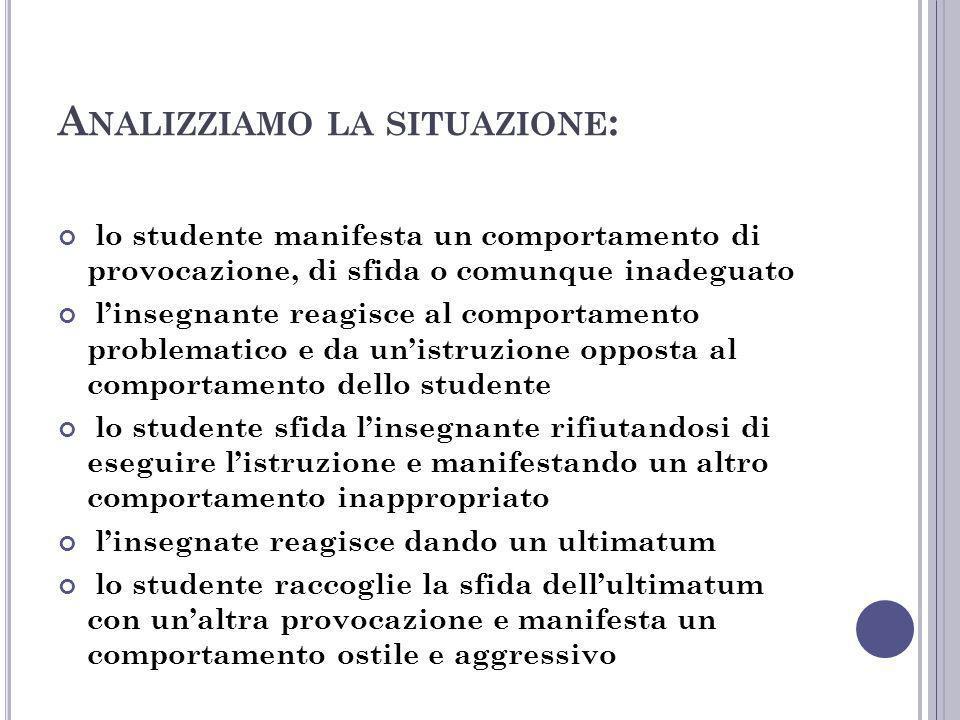 A NALIZZIAMO LA SITUAZIONE : lo studente manifesta un comportamento di provocazione, di sfida o comunque inadeguato linsegnante reagisce al comportame