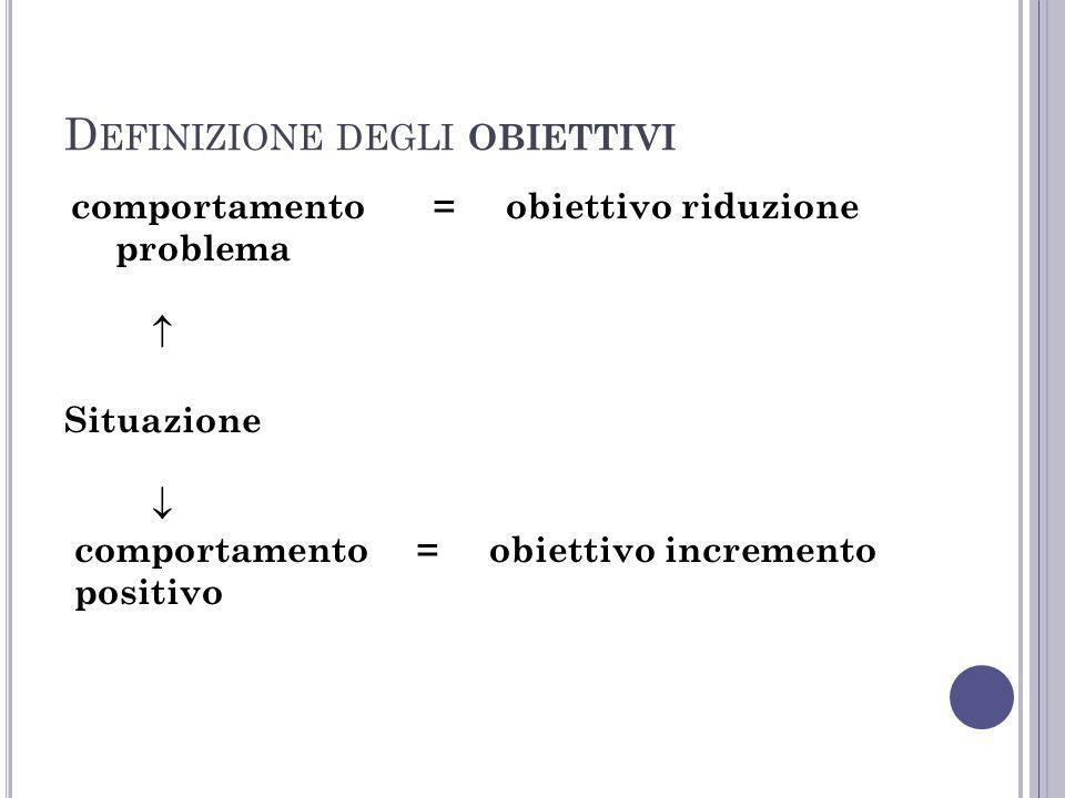 D EFINIZIONE DEGLI OBIETTIVI comportamento = obiettivo riduzione problema Situazione comportamento = obiettivo incremento positivo
