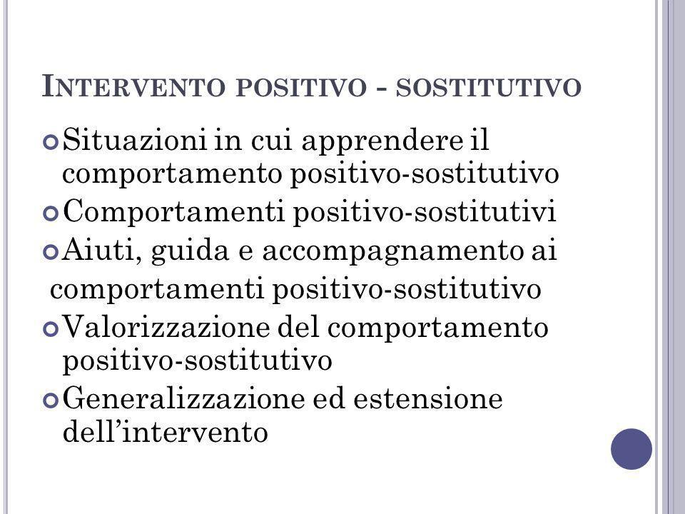 I NTERVENTO POSITIVO - SOSTITUTIVO Situazioni in cui apprendere il comportamento positivo-sostitutivo Comportamenti positivo-sostitutivi Aiuti, guida