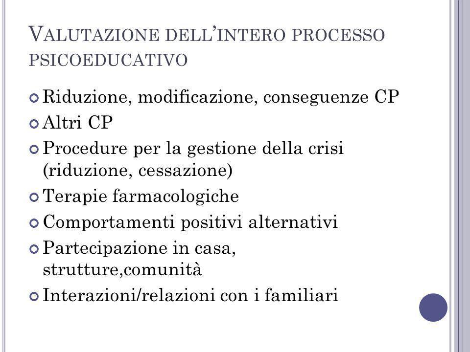 V ALUTAZIONE DELL INTERO PROCESSO PSICOEDUCATIVO Riduzione, modificazione, conseguenze CP Altri CP Procedure per la gestione della crisi (riduzione, c