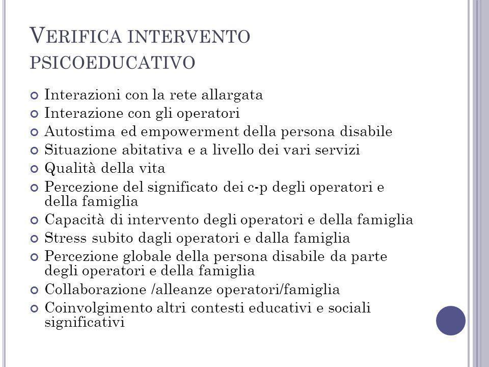 V ERIFICA INTERVENTO PSICOEDUCATIVO Interazioni con la rete allargata Interazione con gli operatori Autostima ed empowerment della persona disabile Si