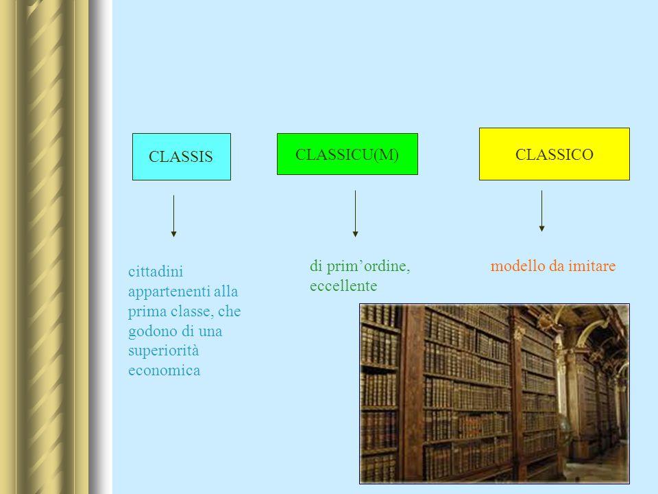 Classicismo Si scoprono nelle biblioteche e negli archivi i codici antichi, si torna a studiare il greco, anche per linflusso dei dotti bizantini venuti in Italia.