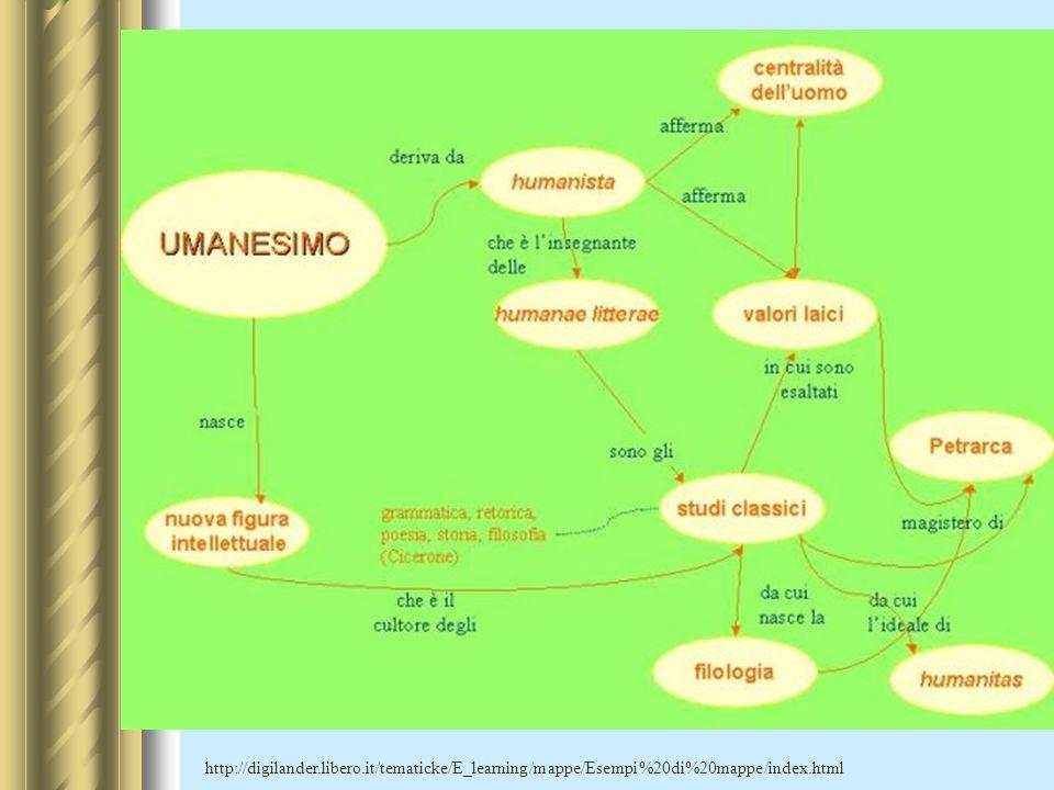http://digilander.libero.it/tematicke/E_learning/mappe/Esempi%20di%20mappe/index.html