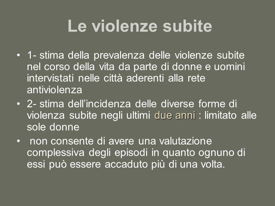 Le violenze subite 1- stima della prevalenza delle violenze subite nel corso della vita da parte di donne e uomini intervistati nelle città aderenti a