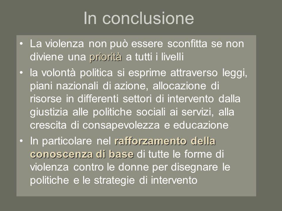 In conclusione prioritàLa violenza non può essere sconfitta se non diviene una priorità a tutti i livelli la volontà politica si esprime attraverso le