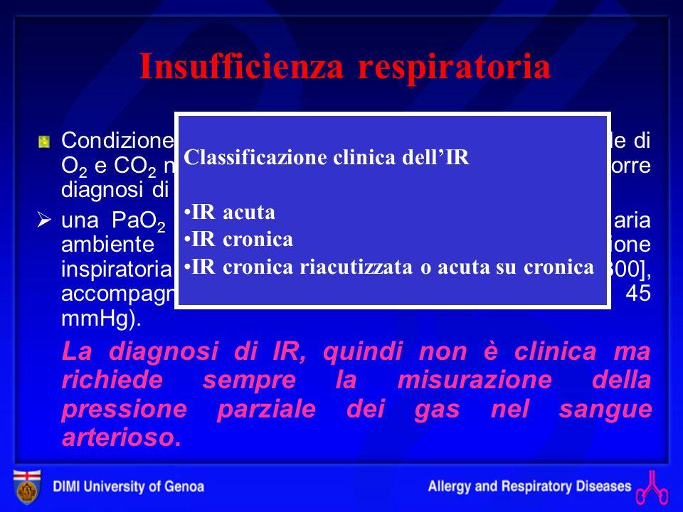 Insufficienza respiratoria Condizione caratterizzata da alterata pressione parziale di O 2 e CO 2 nel sangue arterioso.