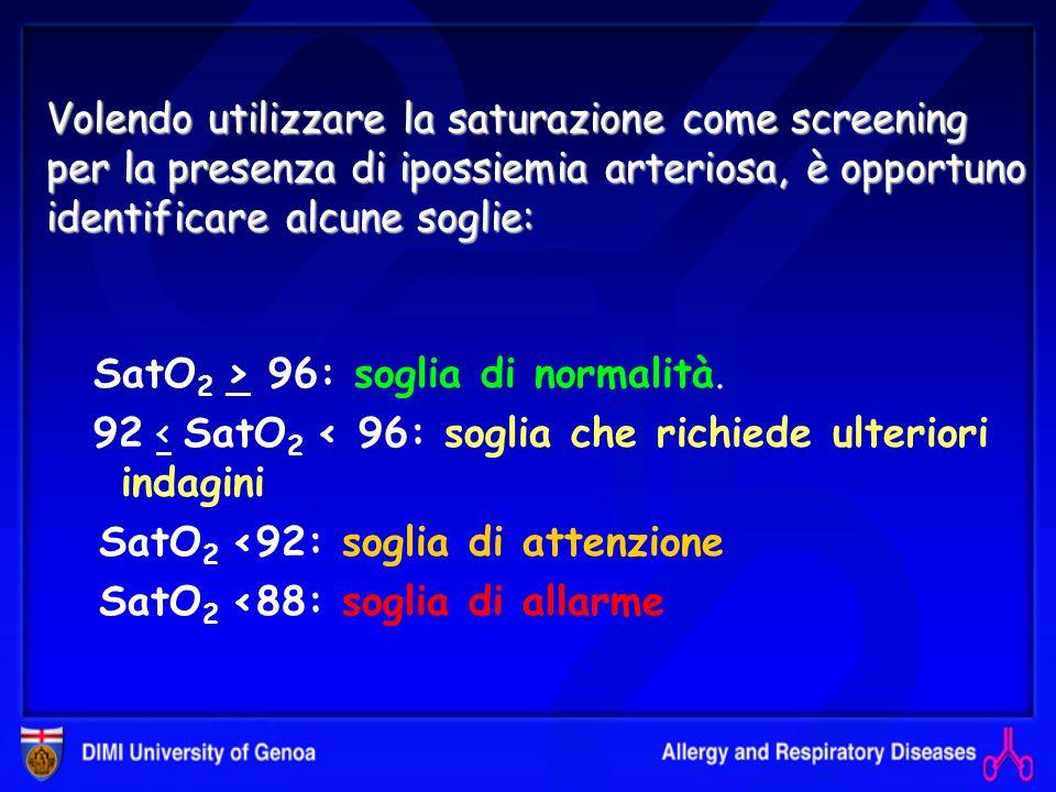 PULSOSSIMETRIA Misurazione semplice, rapida e non invasiva dellossigenazione del sangue (emoglobina ossigenata) In pochi secondi e senza alcun fastidi