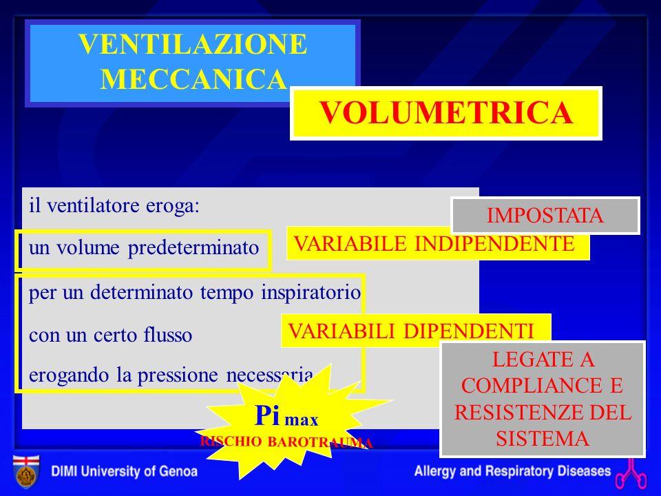 VENTILAZIONE MECCANICA PRESSOMETRICA il ventilatore eroga: una pressione costante per un determinato tempo inspiratorio con un certo flusso erogando u