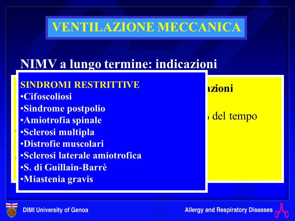 Obiettivi entro le prime due ore: Riduzione della dispnea Riduzione della Fr Riduzione dell impegno della muscolatura accessoria e/o sincronizzazione