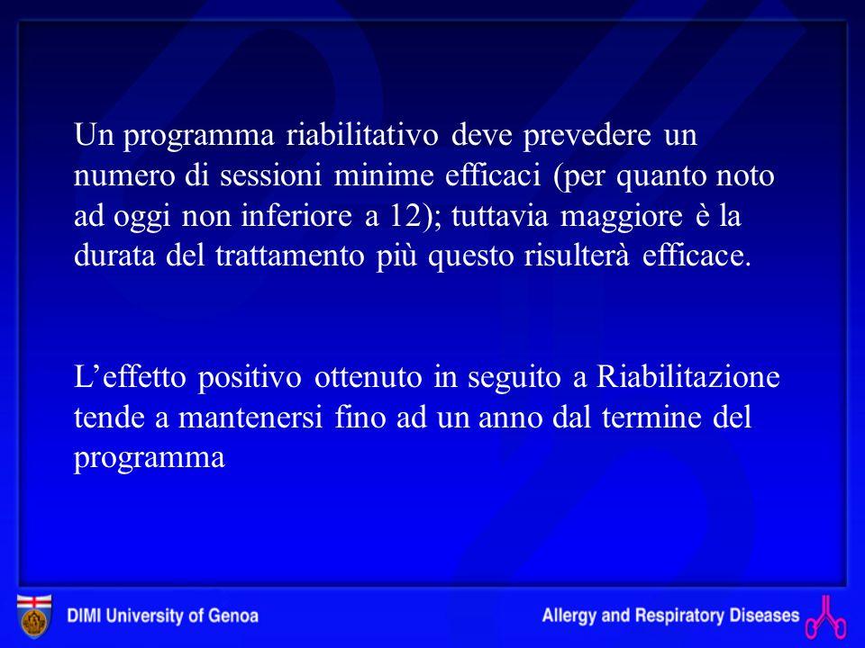 Obiettivi della riabilitazione respiratoria OutcomeEvidenza scientifica di beneficio DispneaA Tolleranza allesercizioA Qualità della vitaB Consumo ris