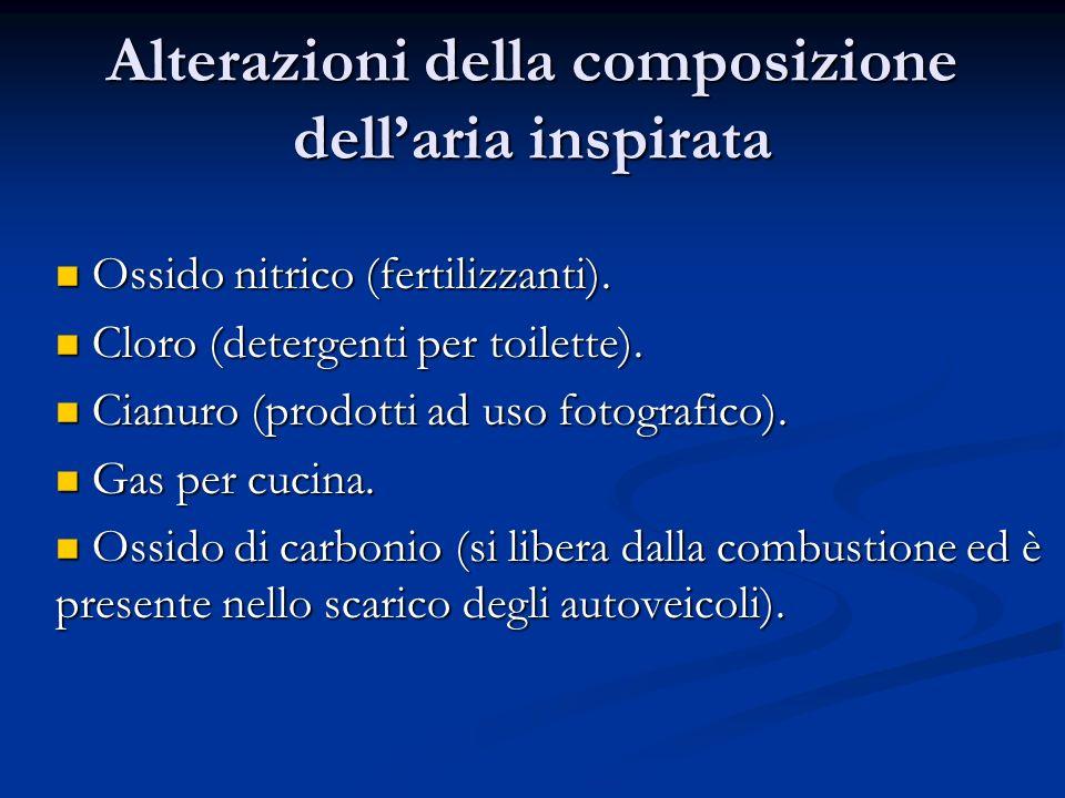 Alterazioni della composizione dellaria inspirata Ossido nitrico (fertilizzanti). Ossido nitrico (fertilizzanti). Cloro (detergenti per toilette). Clo