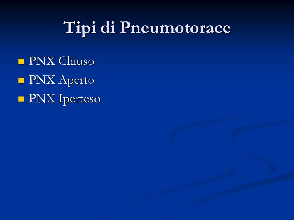 Tipi di Pneumotorace PNX Chiuso PNX Chiuso PNX Aperto PNX Aperto PNX Iperteso PNX Iperteso