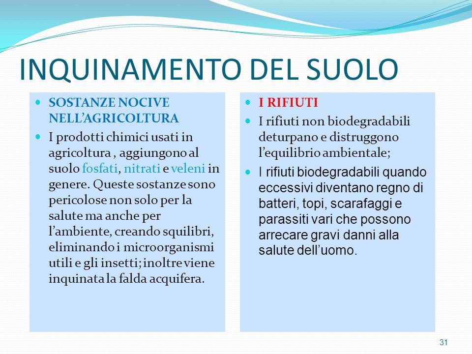 SOSTANZE NOCIVE NELLAGRICOLTURA I prodotti chimici usati in agricoltura, aggiungono al suolo fosfati, nitrati e veleni in genere. Queste sostanze sono