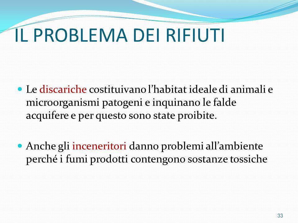 Le discariche costituivano lhabitat ideale di animali e microorganismi patogeni e inquinano le falde acquifere e per questo sono state proibite. Anche