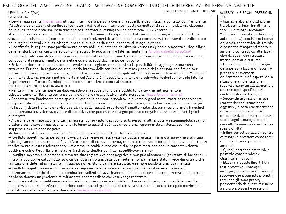 PSICOLOGIA DELLA MOTIVAZIONE – CAP.