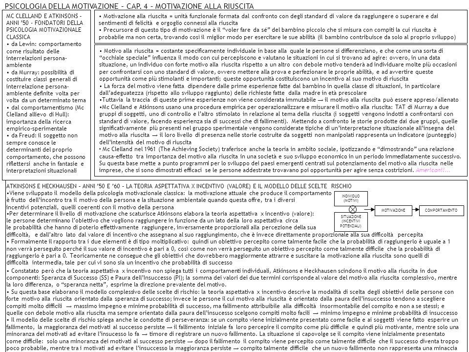 PSICOLOGIA DELLA MOTIVAZIONE – CAP. 4 – MOTIVAZIONE ALLA RIUSCITA MC CLELLAND E ATKINSONS – ANNI 50 - FONDATORI DELLA PSICOLOGIA MOTIVAZIONALE CLASSIC