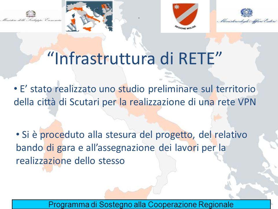 Infrastruttura di RETE Programma di Sostegno alla Cooperazione Regionale. E stato realizzato uno studio preliminare sul territorio della città di Scut