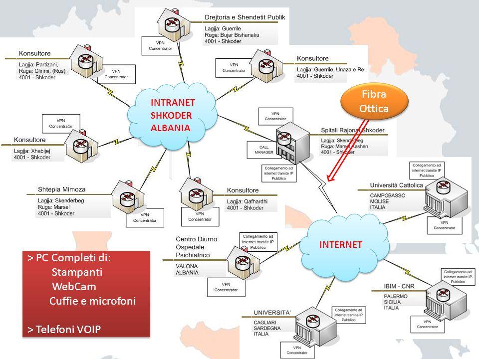 INTRANET SHKODER ALBANIA INTERNET Fibra Ottica > PC Completi di: Stampanti WebCam Cuffie e microfoni > Telefoni VOIP > PC Completi di: Stampanti WebCa