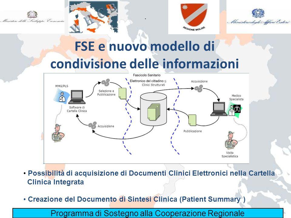 Programma di Sostegno alla Cooperazione Regionale. FSE e nuovo modello di condivisione delle informazioni Possibilità di acquisizione di Documenti Cli
