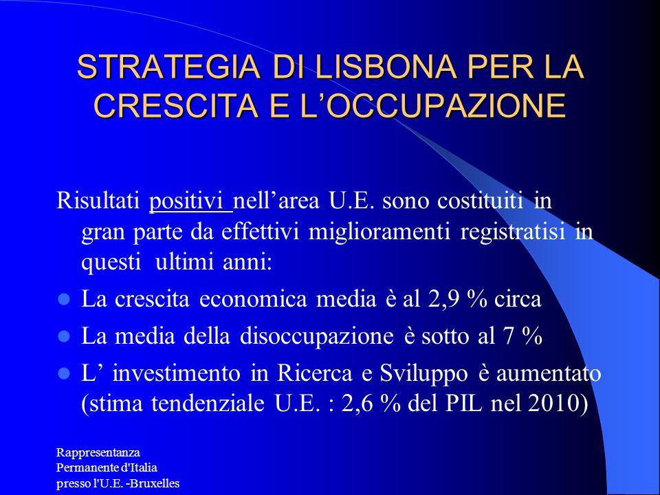 Rappresentanza Permanente d'Italia presso l'U.E. -Bruxelles STRATEGIA DI LISBONA PER LA CRESCITA E LOCCUPAZIONE Risultati positivi nellarea U.E. sono